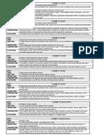 DAILY-PLAN-dbr (1).docx
