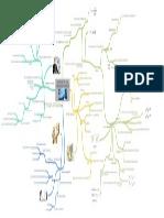 INTRODUCCIÓN A LA FINANZAS DE EMPRESAS ARBOL DE IDEAS.pdf