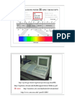 Spectroscopy & Dancing.pdf