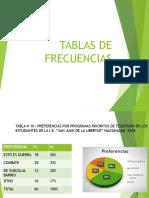 TABLAS DE FRECUENCIAS.pptx