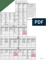 Cargo Trading NL Matrix v5.pdf