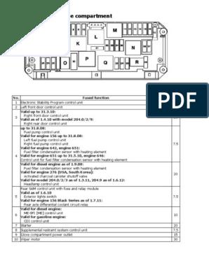 [CSDW_4250]   2007—2014 Mercedes-Benz W204 (C-Class) Fuse Diagram » Fuse Diagram    Engines   Television   Mercedes Benz C300 4matic Fuse Diagram      Scribd