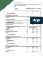 Informe de Auditoría de Sistemas