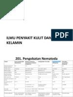 Seminar Mei 2014 Soal 201 - 300.pdf