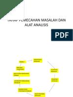 Problem-solving-Mutu-obat habis.pptx