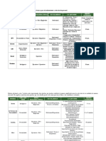 Las 7 pruebas psicométricas.docx