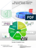 Curso Power Pivot, Power Query, Power View y Power Map