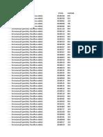 Excel Pulpa de Maracuya DIRCETUR