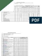 Indices ara Las Seis Áreas Geográficas - Instituto de La Construcción y Gerencia 09.14