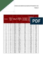 Guía de Actividades y Rúbrica de Evaluación - Paso 3 – Análisis de La Información