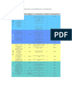 Administração com Habilitação em Marketing.doc