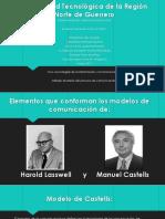 Proceso de Comunicación Castells y Laswell