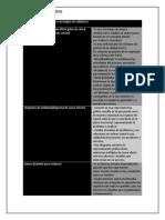 U1_Act6_Comparativo.pdf