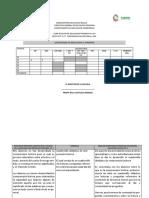 productos cuarta sesion 2019.docx