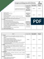 Bolillero y Cronograma de Bioquímica de La Nutrición