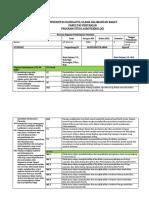 RPS Botani 2018-2019.docx