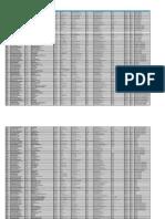 Base de Datos Delegados 2015 Bd Total