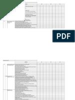 Checklist Persiapan Akreditasi