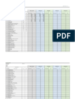 IC Construction Cost Estimating Change Order Log Template