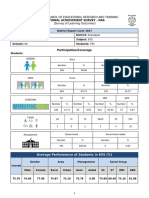 Anantapur Class - 3 (EVS) Report Card