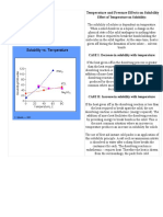 Temperature and Pressure Effects on Solubility