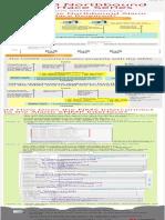 ch03 | File Transfer Protocol | Windows Registry