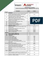 Presupuesto Grupo 3 (Tubara)
