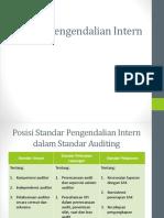 Ppt Auditing Sistem Pengendalian Intern