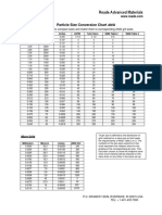 Reade Particle Size Conversion Ansi