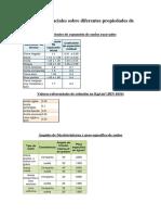 Valores referenciales sobre diferentes propiedades de los suelos.docx