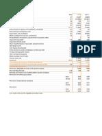 Situatii_financiare