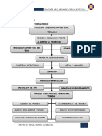 PROGRAMACION MULTICENTRO.pdf