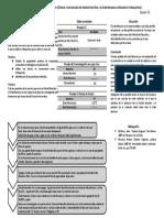 Práctica 3 Química Bioorganica.docx