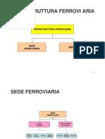 TecnicaFerroviaria.pdf