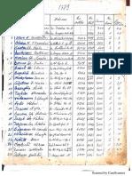 Liste Ragcl Pascani Plata Locuri de Veci