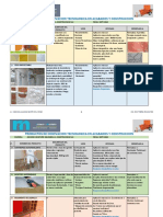MATERIALES INNOVACION TECNOLOGICA enero 2019.pdf