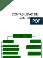 1-.Clase Contabilidad de Costo