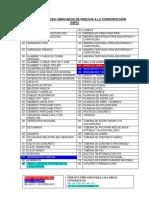 RELACIÓN DE ÍNDICES UNIFICADOS DE PRECIOS A LA CONSTRUCCIÓN.docx