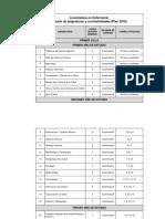 Licenciatura en Enfermeria Plan 2018 Convertido Ok