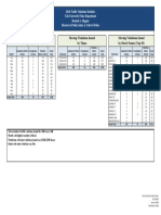 Yale PD - 2018 Traffic Violations Statistics
