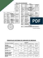 4 SISTEMAS DE UNIDADES DE MEDIDA  Y FACTORES DE CONVERSION.pdf