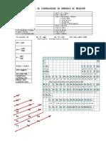 tabla buena.pdf