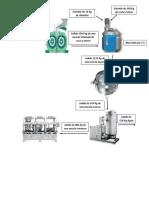 Diagramas proceso industrial Crema coco.docx