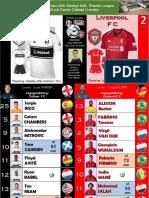 Premier League week 31 190317 Fulham - Liverpool 1-2