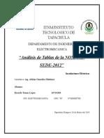 Articulos Con Tablas.docx