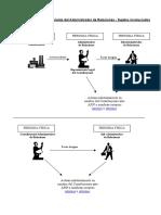 252099896-EsquemaFuncionamientoAdministradorRelaciones.pdf