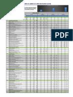 4.0 Cronograma Valorizado - Urpay 12