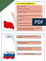 China y Sus Potencias