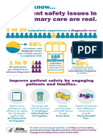 Infografi patient safety