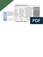 Horizonte, etapas y objetivos.docx